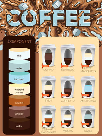 coffee menu, ingredients and proportions set coffee in a glass