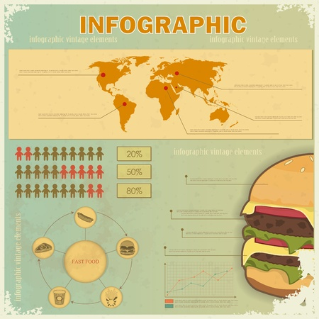 Vintage ensemble des infographies - thème de la restauration rapide
