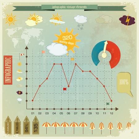 iconos del clima: Infograf�a serie Vintage - iconos del tiempo y elementos para la presentaci�n y el gr�fico Vectores