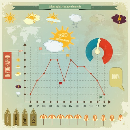 weather report: Vintage infographics set - weather icons and elements for presentation and graph Illustration