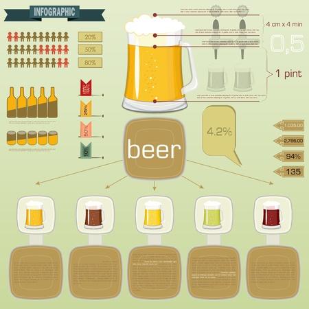 beer pint: Infograf�a serie Vintage - iconos de la cerveza y los elementos para la presentaci�n y el gr�fico