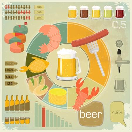 negocios comida: Infograf�a serie Vintage - iconos de la cerveza, aperitivos y elementos para la presentaci�n y Gr�fico