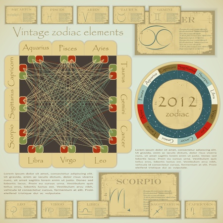 Vintage zodiac circle with zodiac sign Vector
