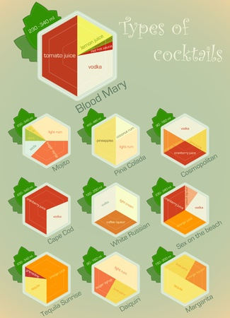 Vintage infographics set - types of popular alcoholic cocktails illustration Vector