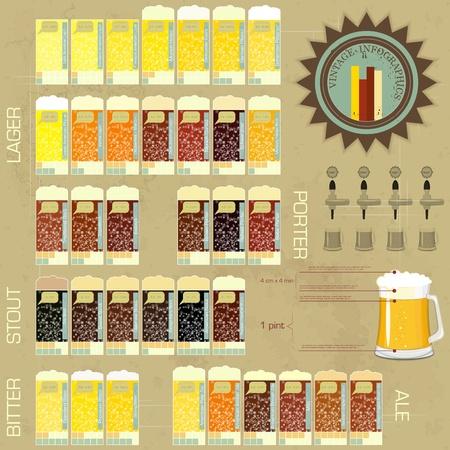 dark beer: Vintage infographics set - types of beer illustration