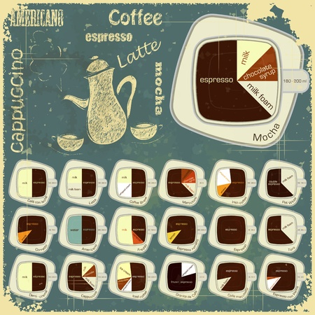 mocha: Vintage infographics set - types of coffee drinks - vector illustration