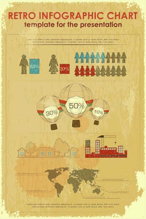 Retro Infographic Chart with World Map - vintage items for presentation and visualization - illustration