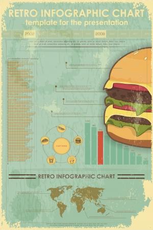 Retro Infografik mit Fast-Food-Artikeln und Weltkarte - Vintage-Elemente für Präsentation und Visualisierung - Illustration