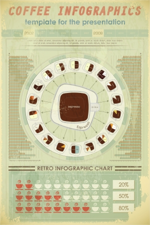 Retro infographics elements - Coffee drinks icons and elements for presentation and graph - vector illustration Vector