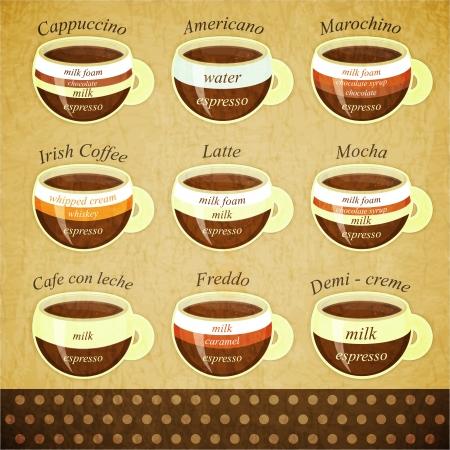 Vorlage Von Menü Für Kaffee-Getränke - Latte, Mocha, Americano ...