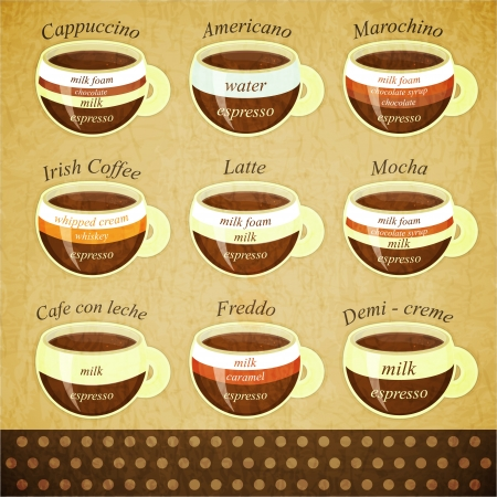 Vintage infographics set - types of coffee drinks on retro background - vector illustration Vector