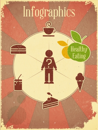 eating lunch: Infographics - healthy food concept in retro placard style