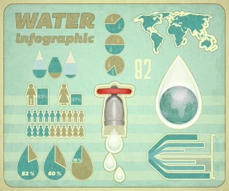 dirty water: water infographic - retro information graphics elements - vector illustration