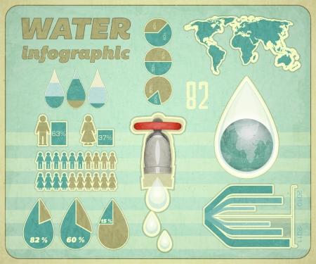 water infographic - retro information graphics elements - vector illustration Stock Vector - 15966890