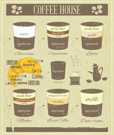 Coffee House Old Infographics - Types of Coffee Drinks on Retro Vintage Background Illustration Vector