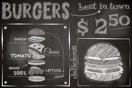 HAMBURGUESA: Menú hamburguesa cartel en la pizarra. Hamburguesa Ingredientes. Big Burger. Ilustración del vector.