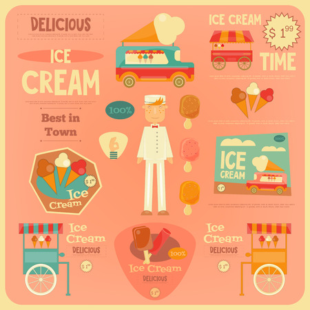 ice: Ice Cream Card in Flat Design Style. Ice Cream Vendor. Vector Illustration.
