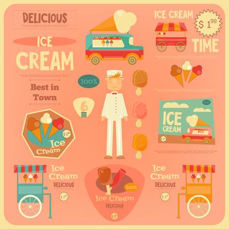 helados: Tarjeta del helado en Flat estilo del diseño. Vendedor de helados. Ilustración del vector.
