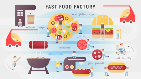 Fast Food Factory - Concept for Making, Baking and Sales Pizza, Burgers, Hot Dogs. American Style Cafe. Vector Illustration. Food Banner Design Template for Restaurant Web Site.