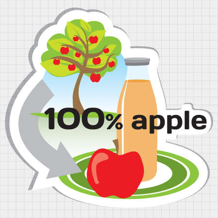 Circle of making apple juice from the apples on the tree to bottle of juice
