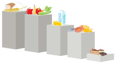 piramide nutricional: Diagrama de la dieta equilibrada