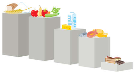 pyramide alimentaire: Sch�ma de l'alimentation �quilibr�e