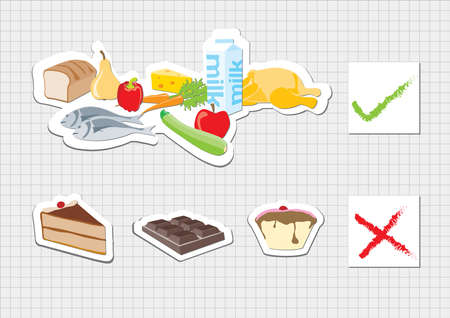 The shape friendly group of food and the shape unfriendly group of food Vector
