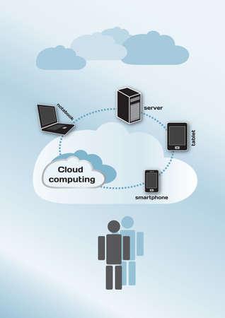 Cloud computing concept Ilustrace