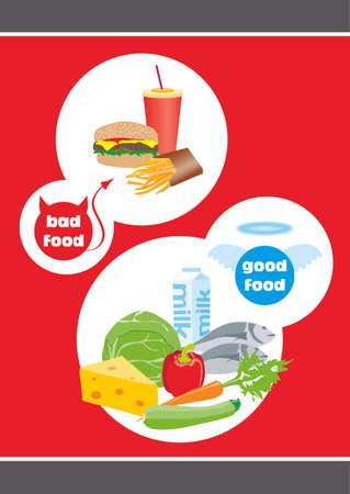 unhealthy: Alimentos saludables y no saludables con el concepto de bueno y malo