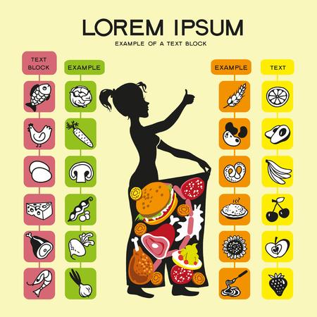 Mind Map-Produkte für eine gesunde Ernährung. Tabelle Food - Proteine, Gemüse, Kohlenhydrate, Früchte. Frau änderte ihre Ernährung und Gewicht verloren.