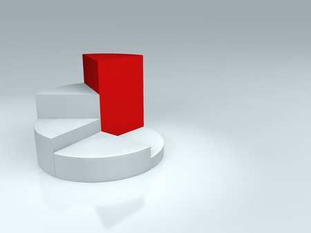 3d pie chart with red part on gray background. photo