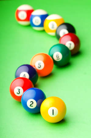 Pool balls on the table photo