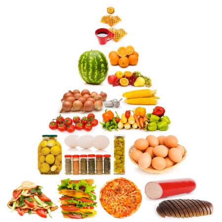 Pirámide de los alimentos con gran cantidad de artículos