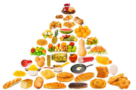carbohydrate: Food pyramid with lots of items