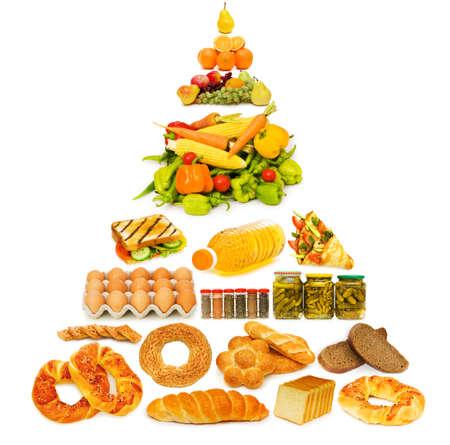 Lebensmittel-Pyramide mit sehr vielen Posten Standard-Bild