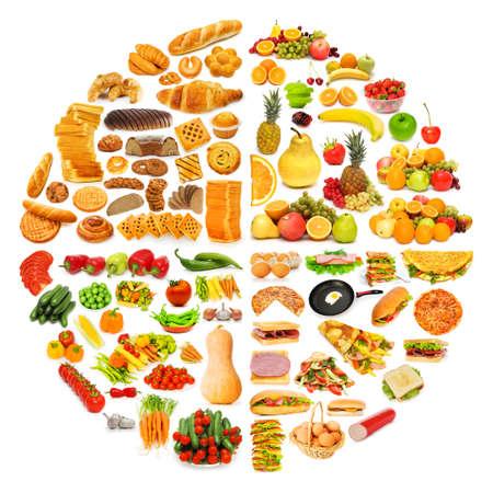 pyramide alimentaire: Cercle avec beaucoup de produits alimentaires