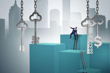 Zakenman in sleutel tot financieel succesconcept