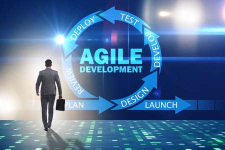 アジャイルなソフトウェア開発の概念
