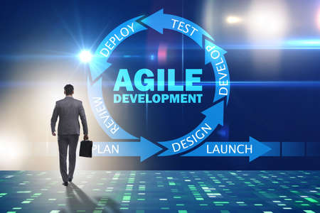 Concept of agile software development 版權商用圖片
