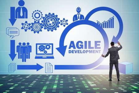 Concept of agile software development 版權商用圖片