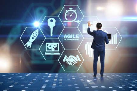 Concept of agile software development Standard-Bild