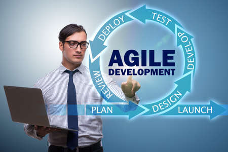 Concept of agile software development Banco de Imagens