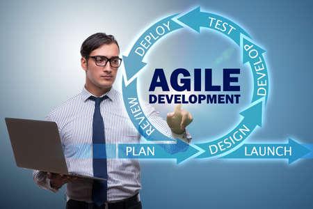 Concept of agile software development Archivio Fotografico