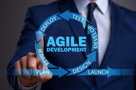 Concept de développement de logiciel agile Banque d'images - 90994489