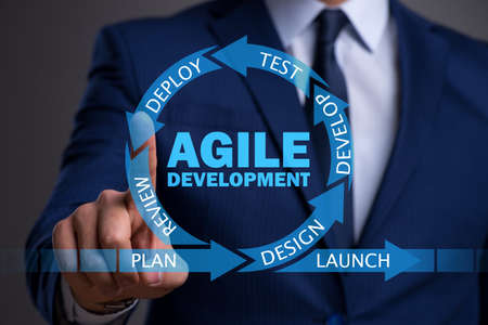 Concept of agile software development Banque d'images