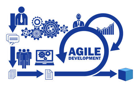 Concept van agile softwareontwikkeling Stockfoto - 93008847