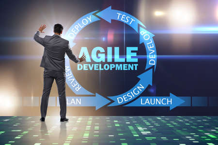 Concept of agile software development 스톡 콘텐츠