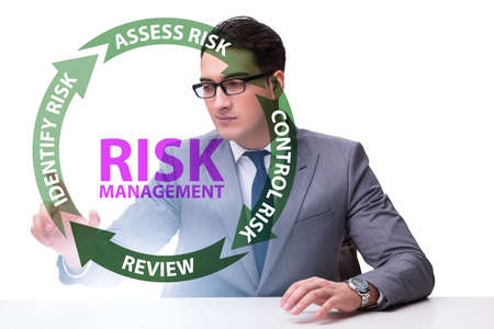 Concept of risk management in modern business
