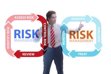 Concetto di gestione del rischio nel business moderno