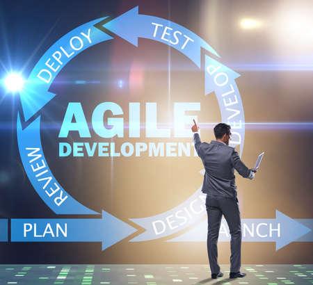 El concepto de desarrollo de software ágil Foto de archivo